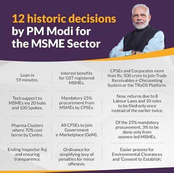 PM Modi's Announcements