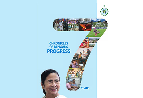 Bengal got 381 new clusters, 52.7 lakh MSMEs, 259% jump in IIP in last 7 yrs; but exports didn't match pace