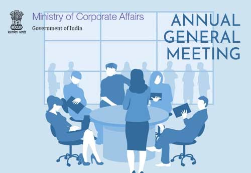 Time for holding of AGM for FY ended on March 31, 2021, being extended by two months