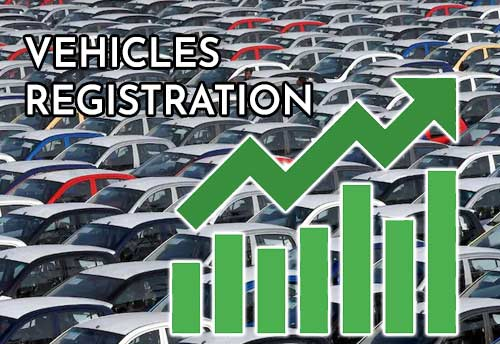 Vehicle registrations rise by 14 per cent YoY in August: FADA