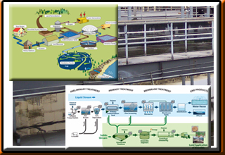 Effluent treatment plant for small industries in Maharashtra